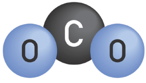 Geo Gas co2